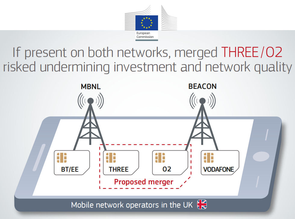 EC three o2 graphic 2