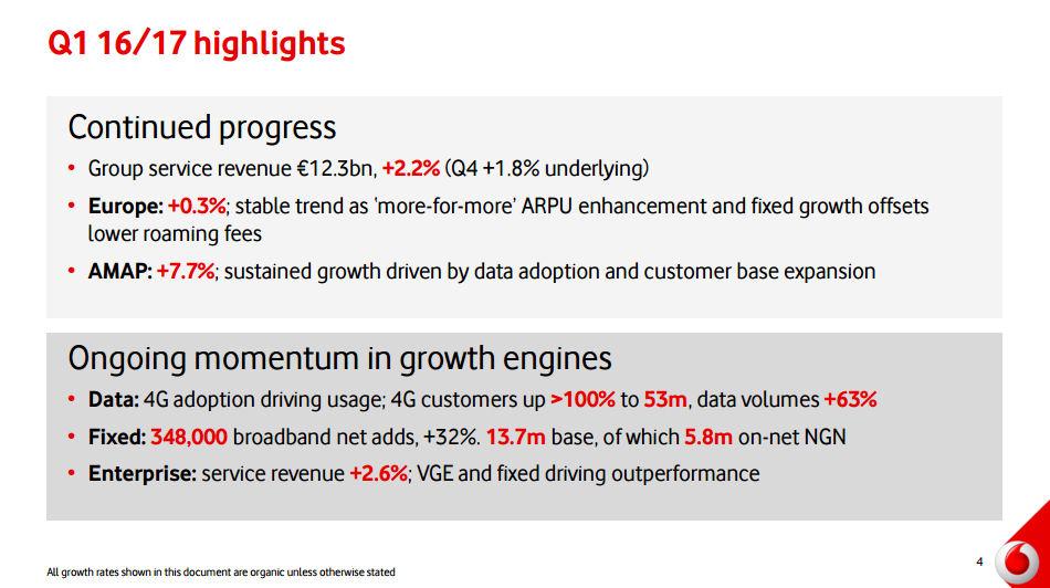 Vodafone Q2 2016 slide 1