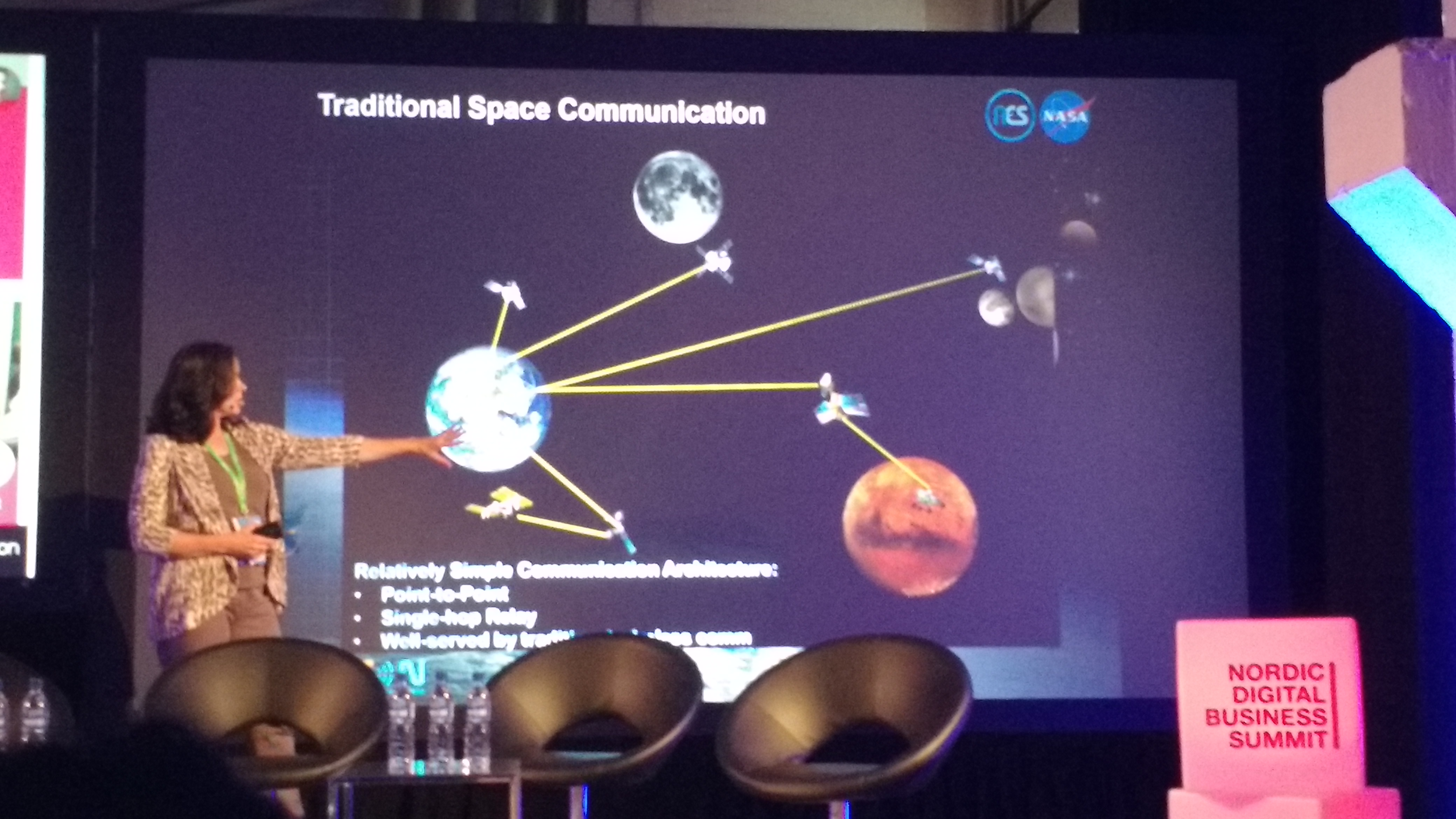 Traditional Space Communication