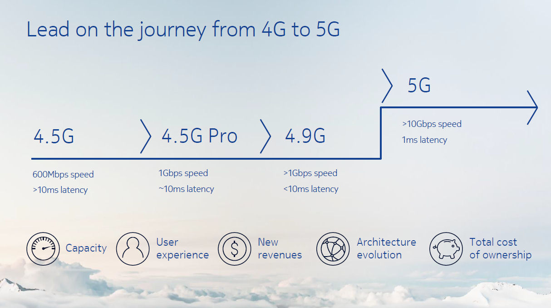 Nokia mobile update 3