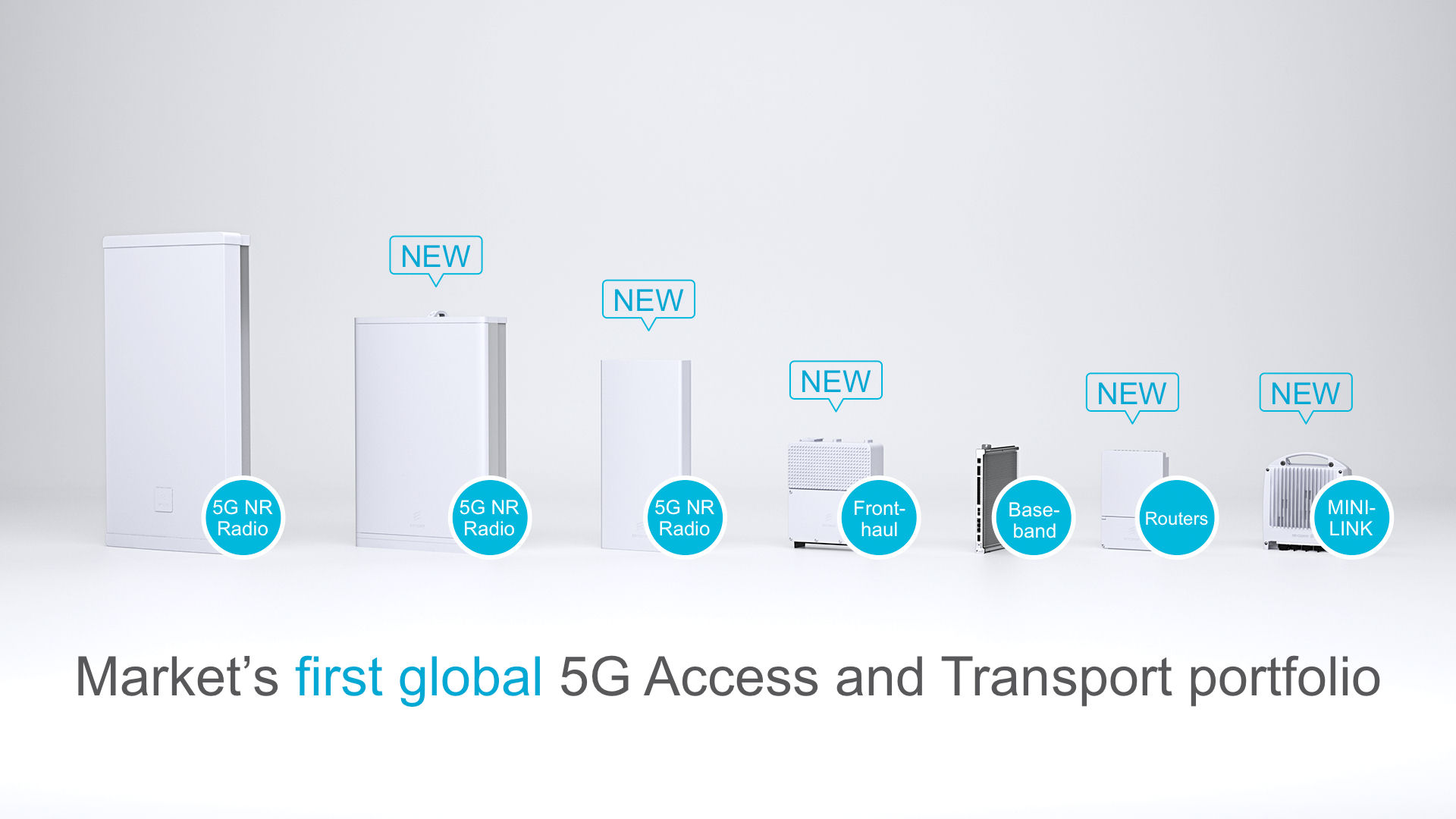 Ericsson 5G-Access-Transport-Portfolio