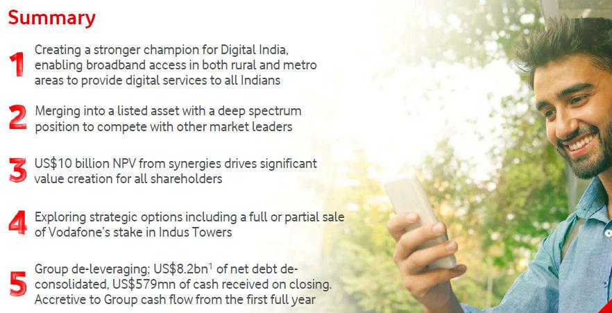 Vodafone Idea slide 7