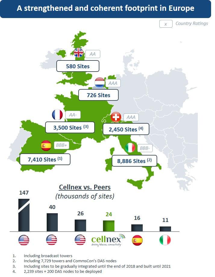 Cellnex map