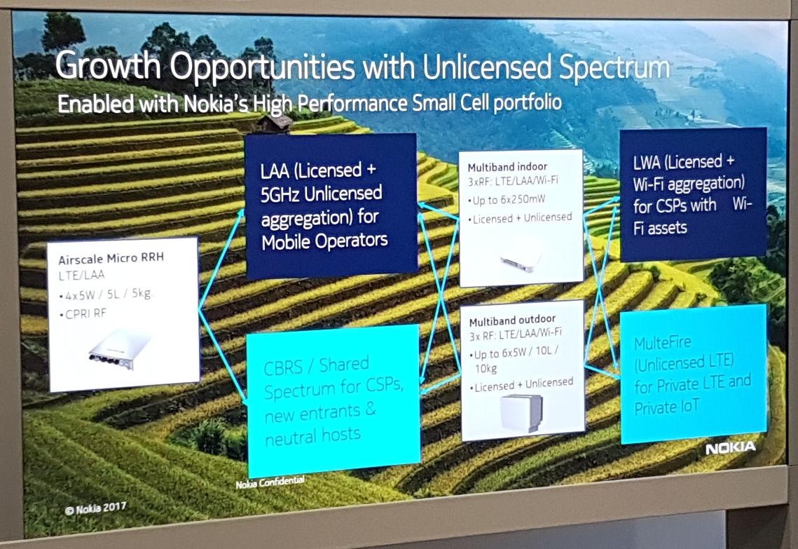 Nokia SS unlicensed slide