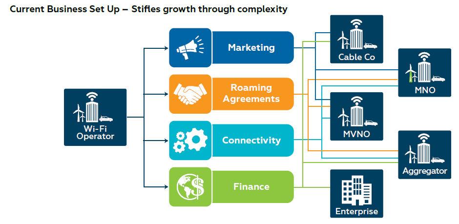 Syniverse mobile marketplace slide 1