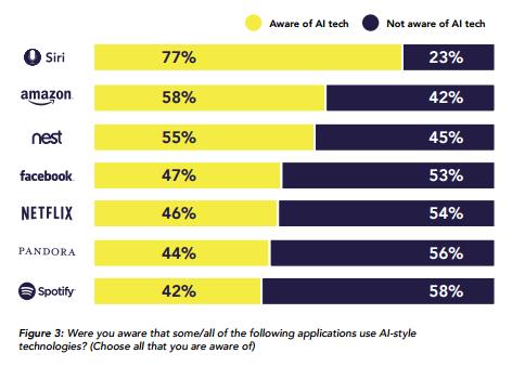 ARM AI image 3