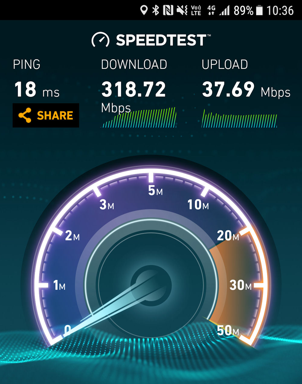 wembley phone speedtest