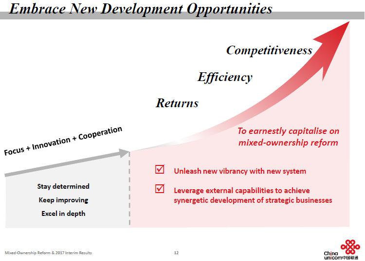 China Unicom investment 3