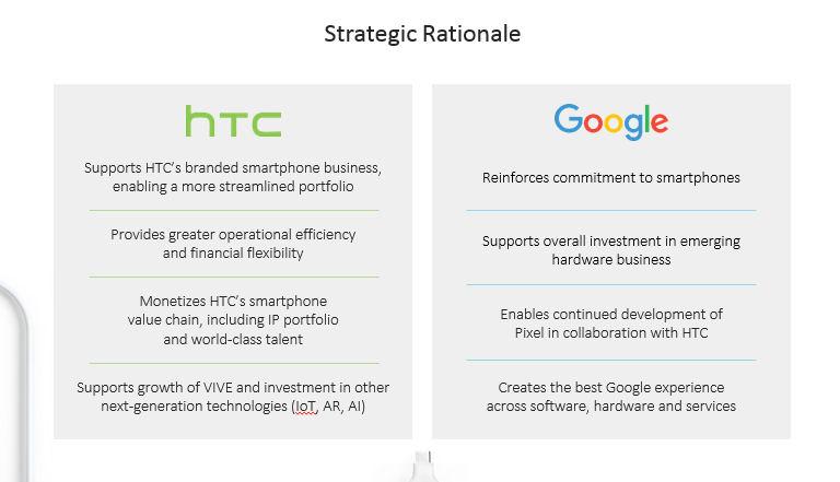 HTC Google strategic rationale