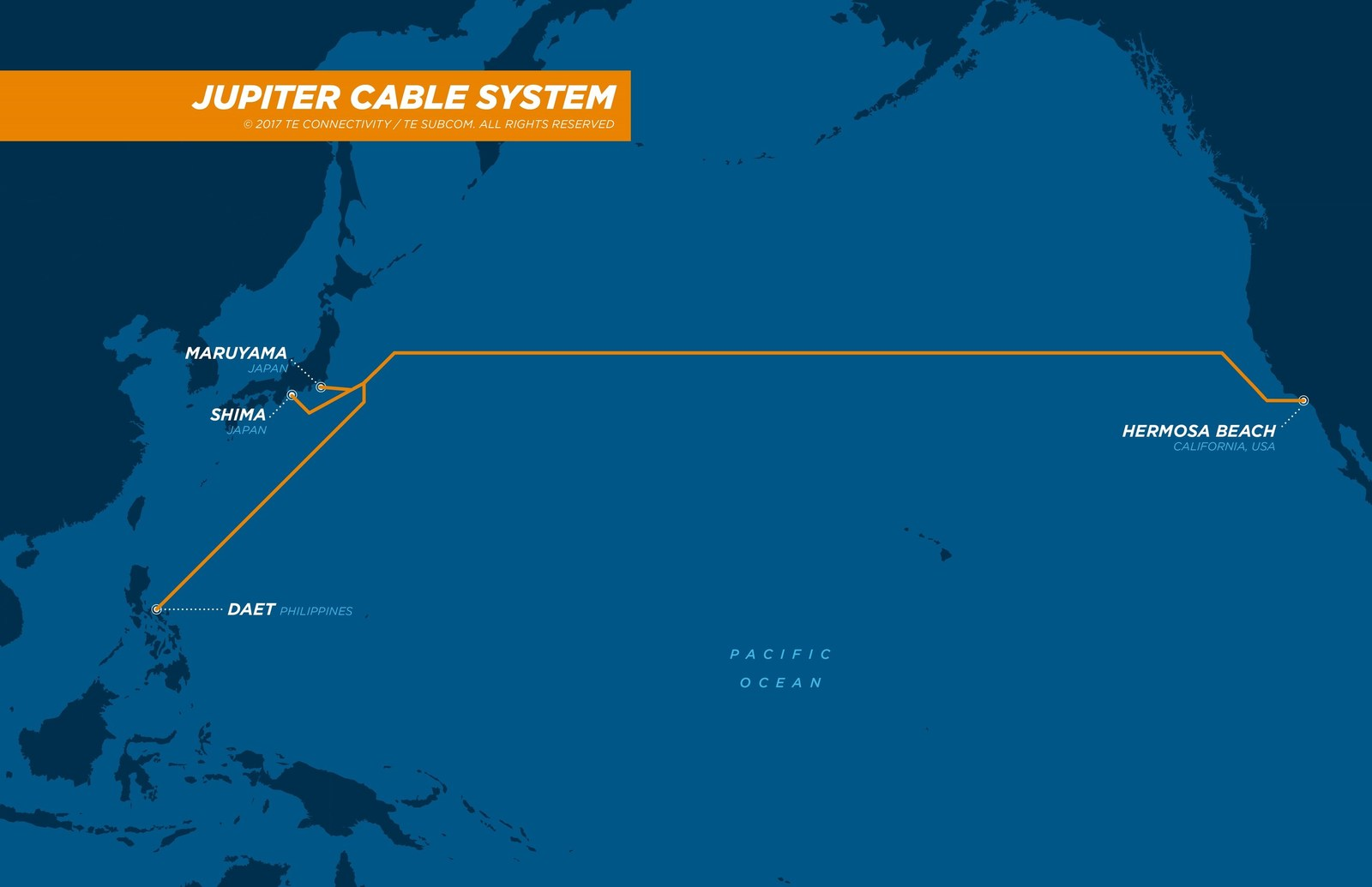 JUPITER Cable Map