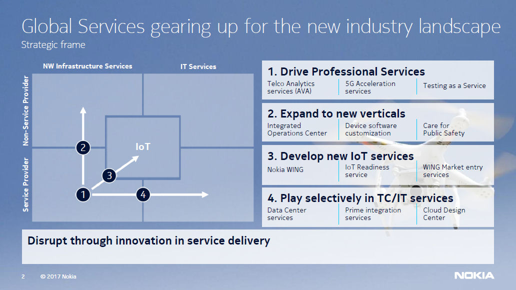 Nokia global services 2
