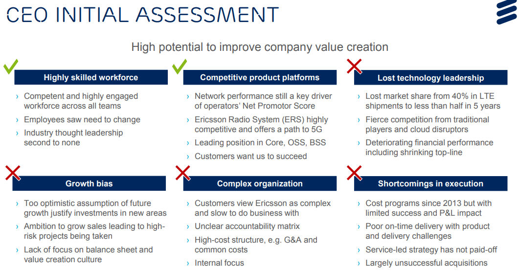Ericsson CEO assessment