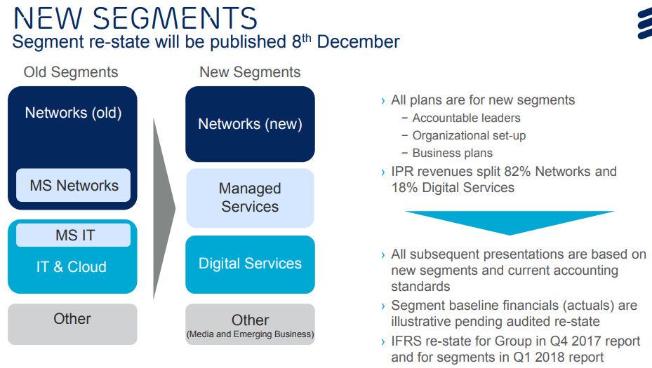 Ericsson CMD segments