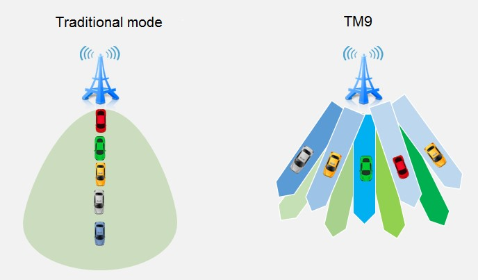 Huawei TM9