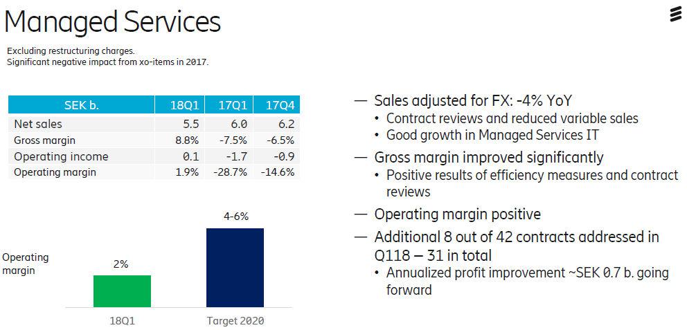 Ericsson Q1 2018 managed services