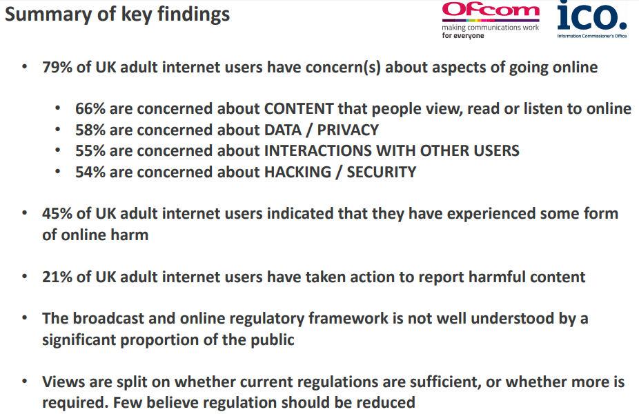 Ofcom survey findings