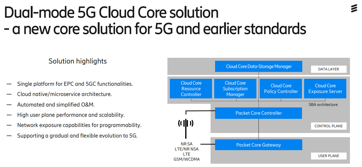 Ericsson 5G Cloud Core
