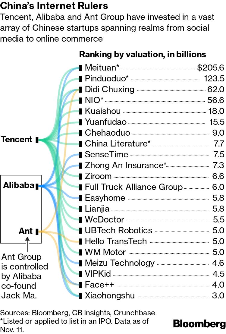 Chinese authorities launch antitrust investigation against Alibaba