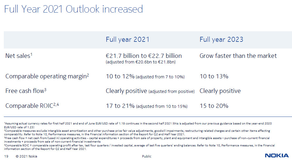 Nokia reports a strong Q2 21 on the back of fixed-line infrastructure growth
